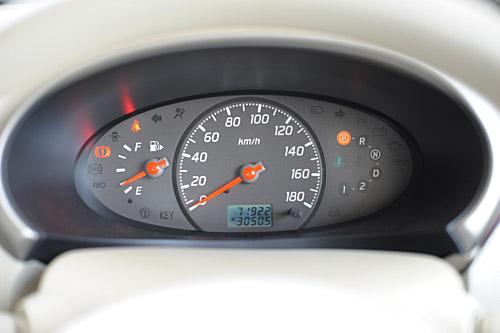 100725